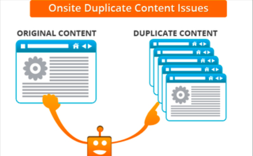 What is content duplication
